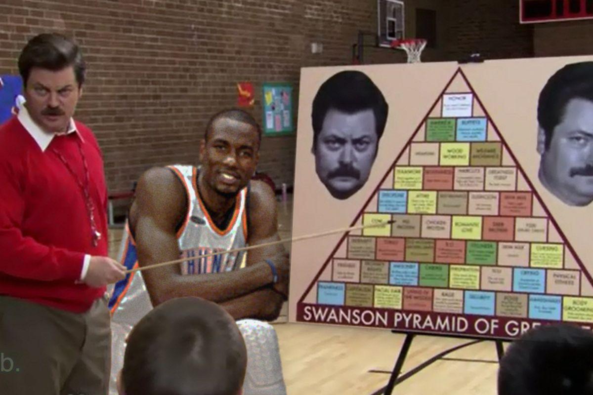 The Swanson-Ibaka Pyramid of Greatness