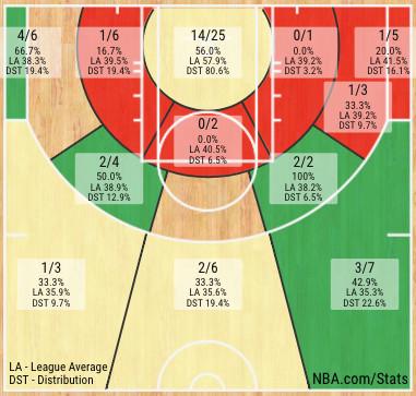 The Manu Ginobili Effect swept the San Antonio Spurs past