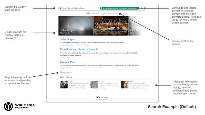 wikimedia search engine
