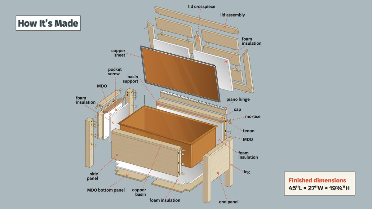 Fall 2021, Build It Cooler Bench, overview illustration