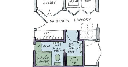 Build A Powder Room Plus This Old House