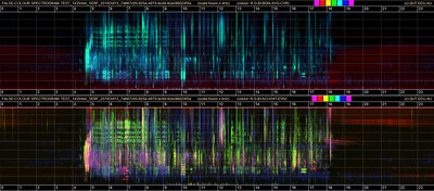 Scientists are recording the sound of the whole planet | The