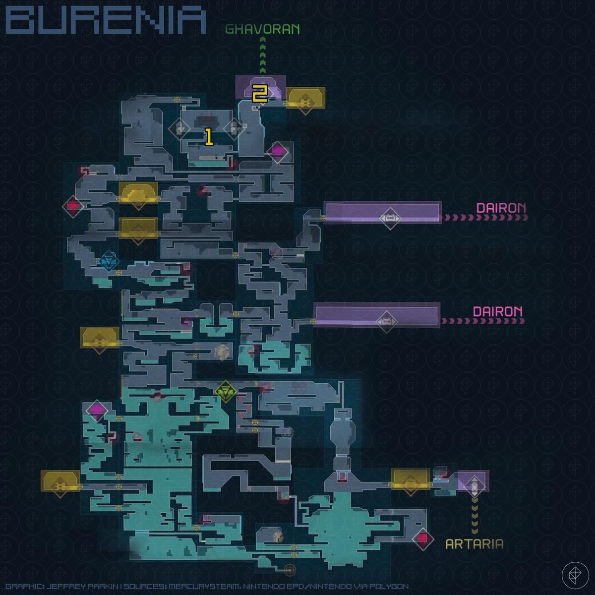 Metroid Dread Burenia walkthrough and guide