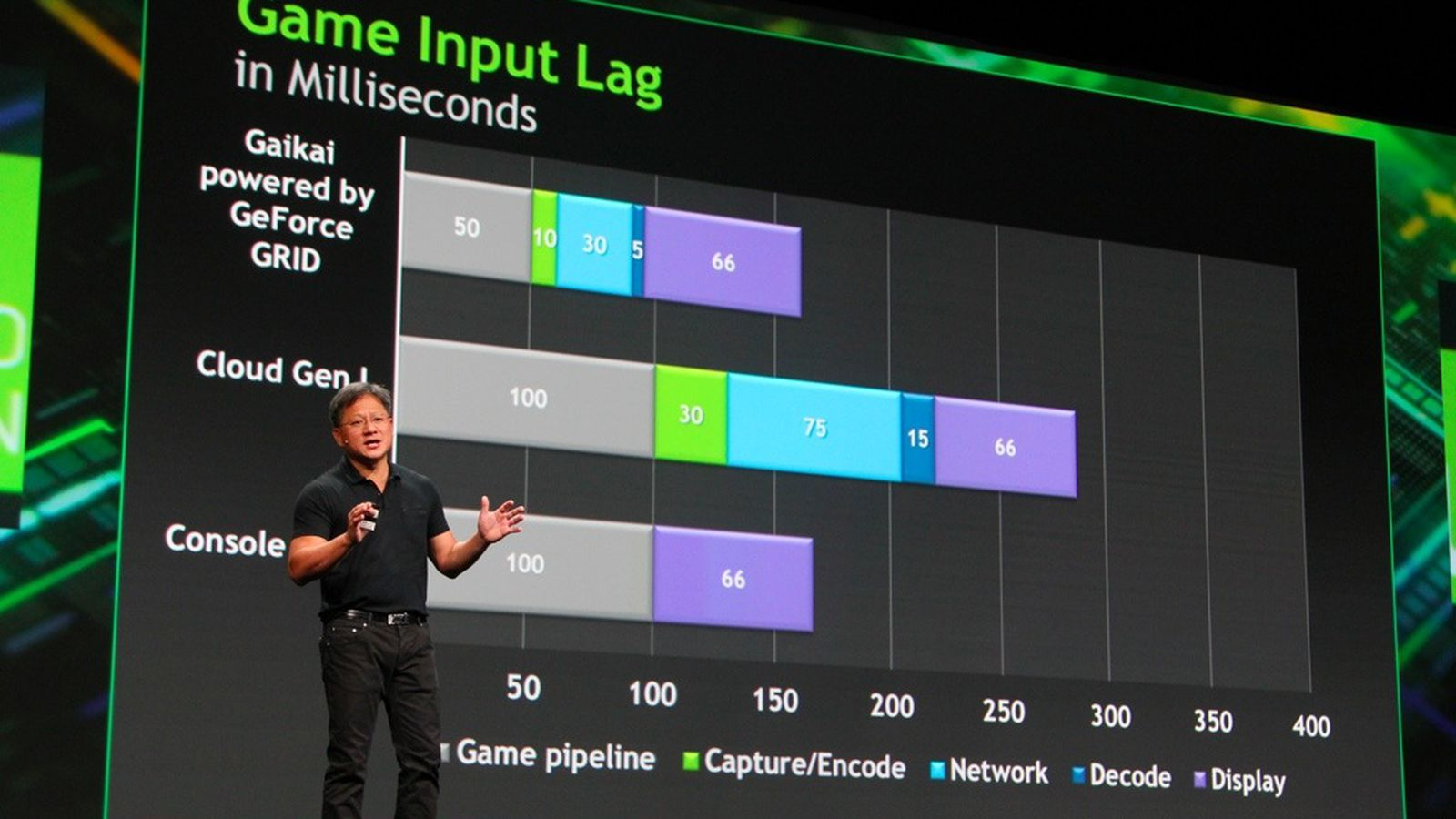 Direct Tv Internet Reviews >> Nvidia announces GeForce Grid: cloud gaming direct from a ...