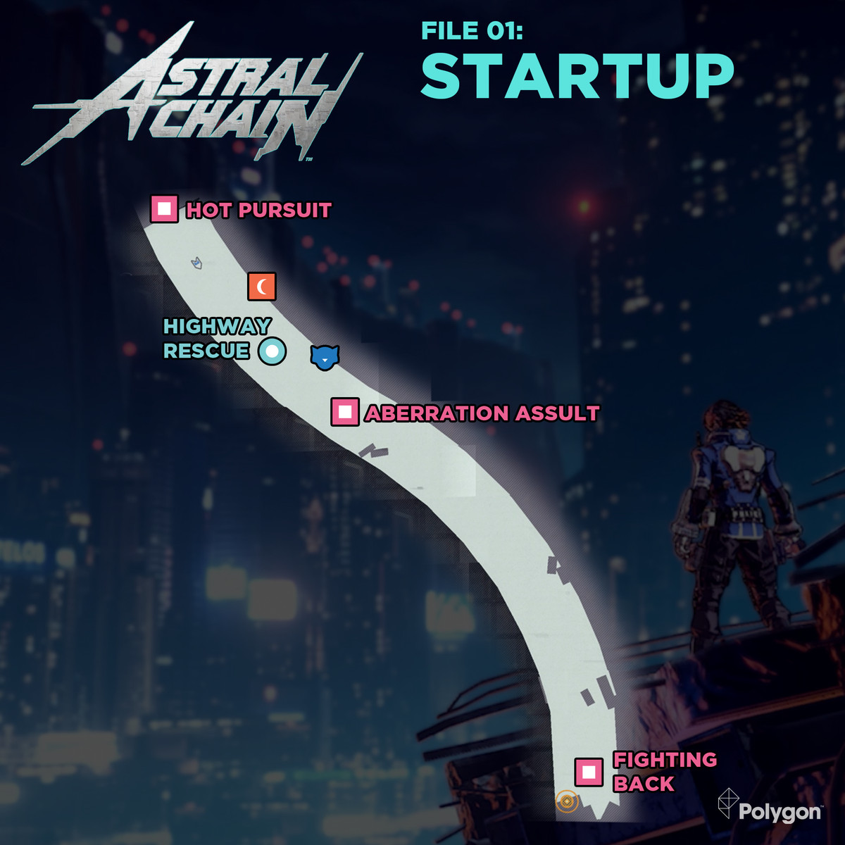 Astral Chain File 01: Startup collectibles map
