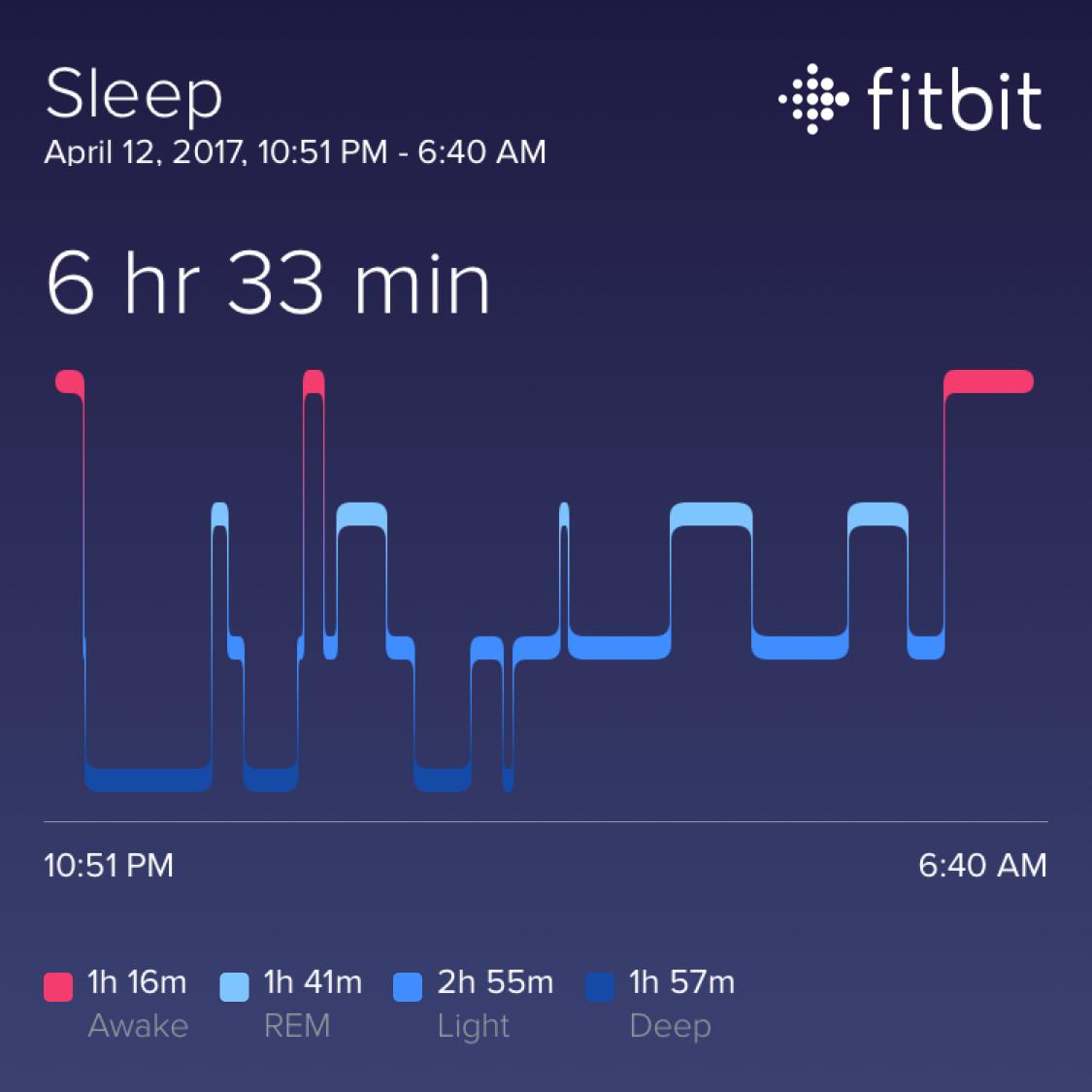 Will Fitbits Sleep Apnea Tracking Actually Work The Verge Garmin Quest Wiring Diagram Lauren Goode