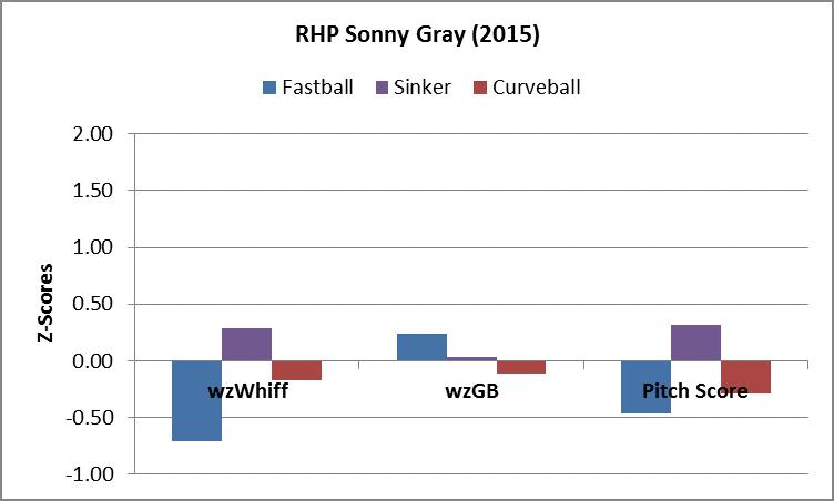 Gray_PAgraph