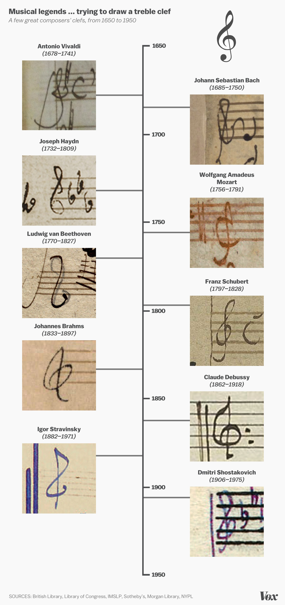 Musical geniuses ... trying to draw a treble clef