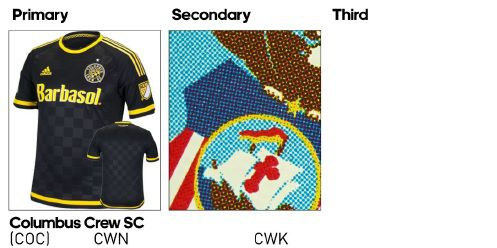 c8e3e1913be Could this be something pointing towards the secondary jersey  Does this  indicate a possible third jersey
