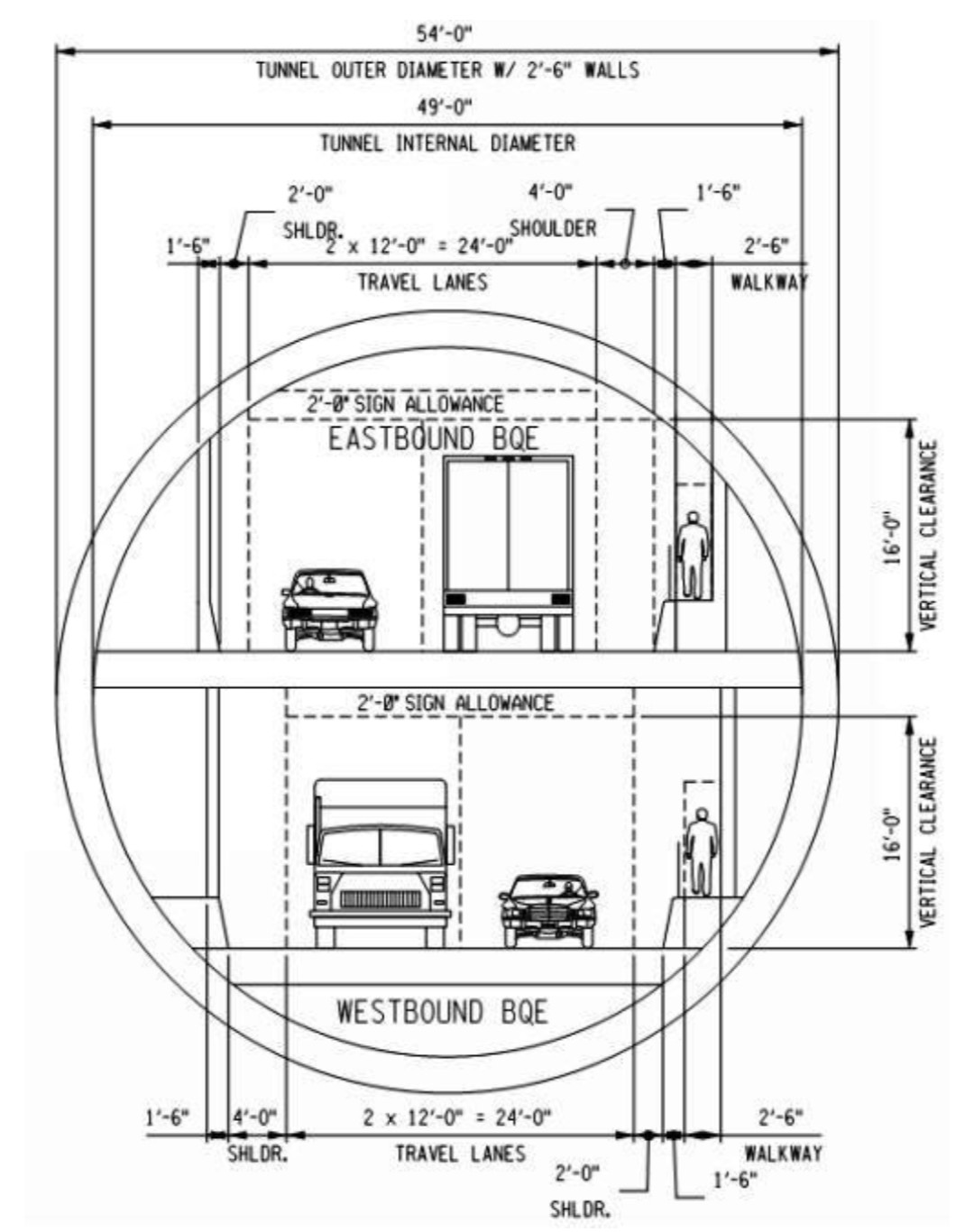 A black and white diagram of a tunnel with two tiers of traffic with two lanes each. There is also an emergency exit on the right side of each tier.