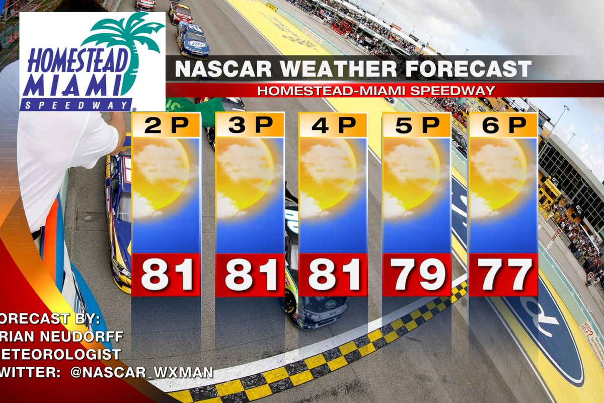 Nascar 2014 At Homestead Mi Race Day Weather Forecast Drier Than How Season Started