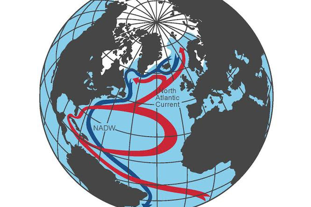 Image of the Atlantic Meridional Overturning Circulation. Warmer, shallower waters in red. Deeper, colder waters in blue.