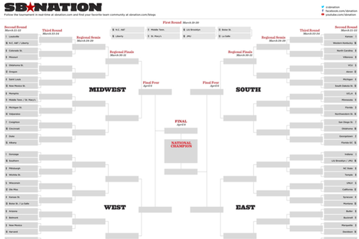 It's March Madness time, and the Pac-12 has 8 teams in the midst of it, including 5 in the NCAA Tournament.