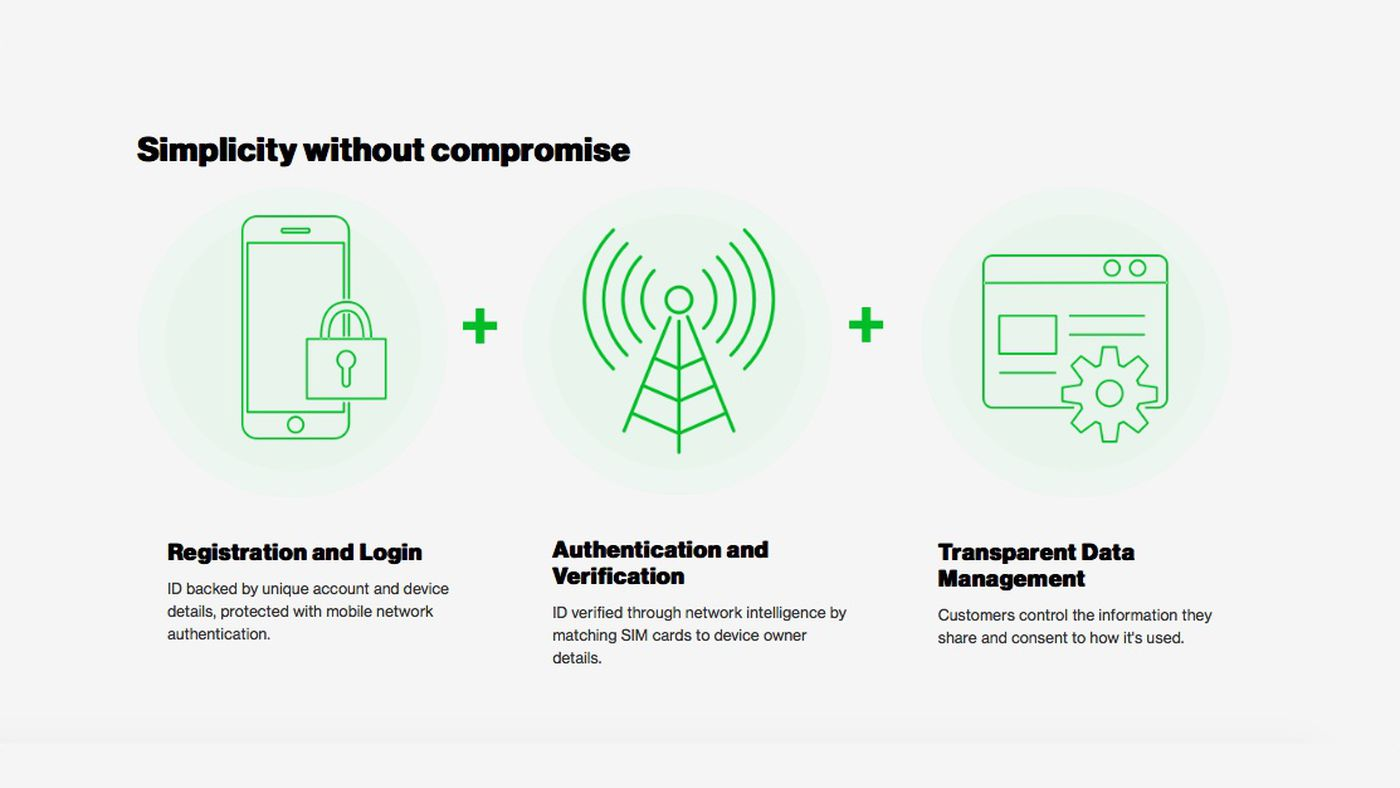Us Carriers Introduce Project Verify To Replace Individual App
