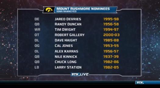 Iowa Mt Rushmore nominees
