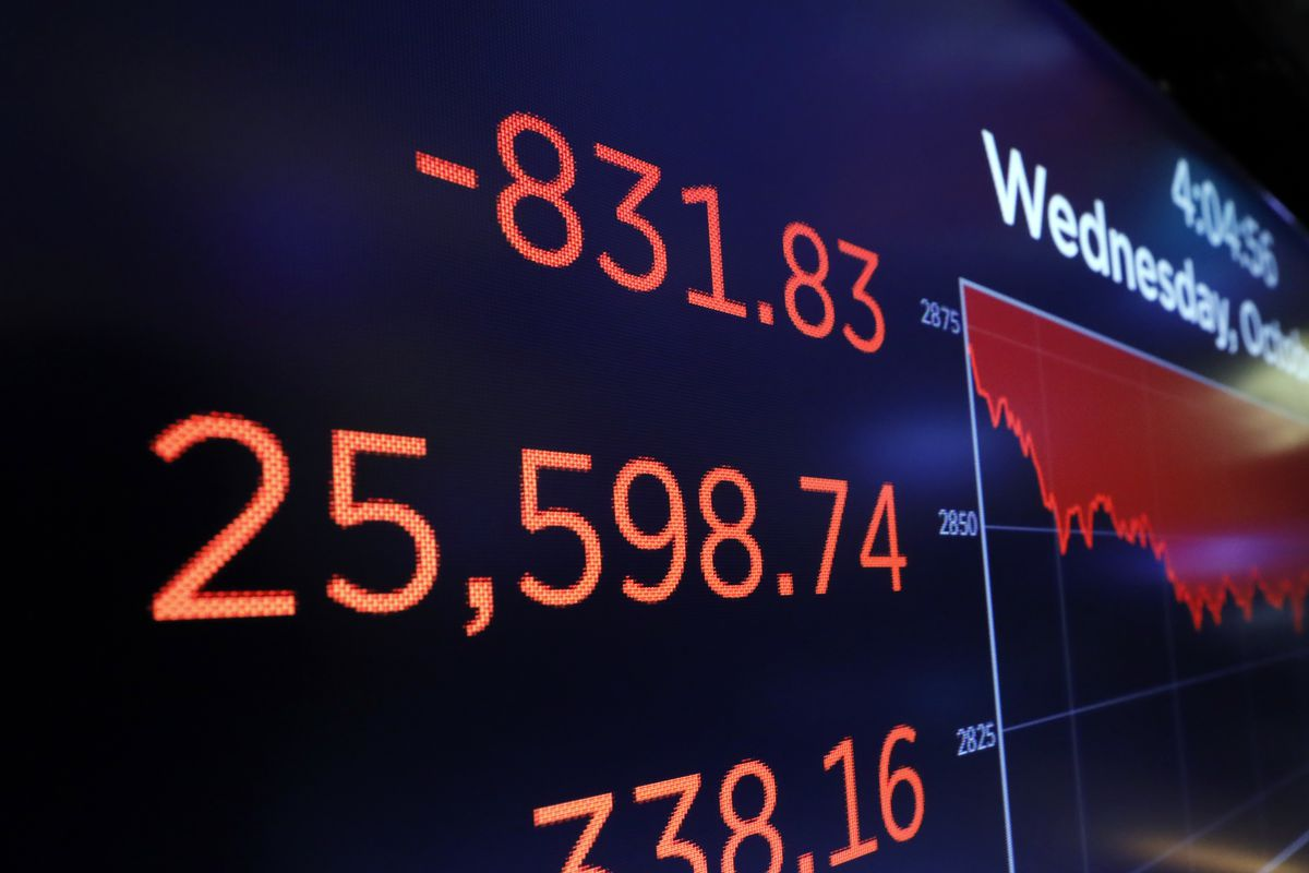 A screen above a trading post on the floor of the New York Stock Exchange shows the closing number of the Dow Jones industrial average, Wednesday, Oct. 10, 2018.