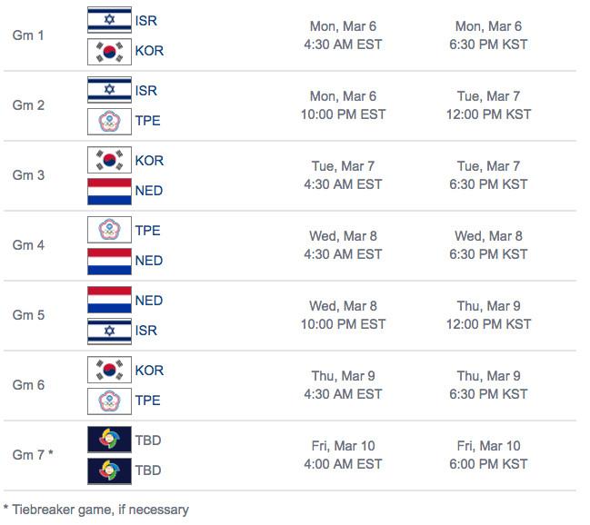 WBC Schedule: Group A/Seoul