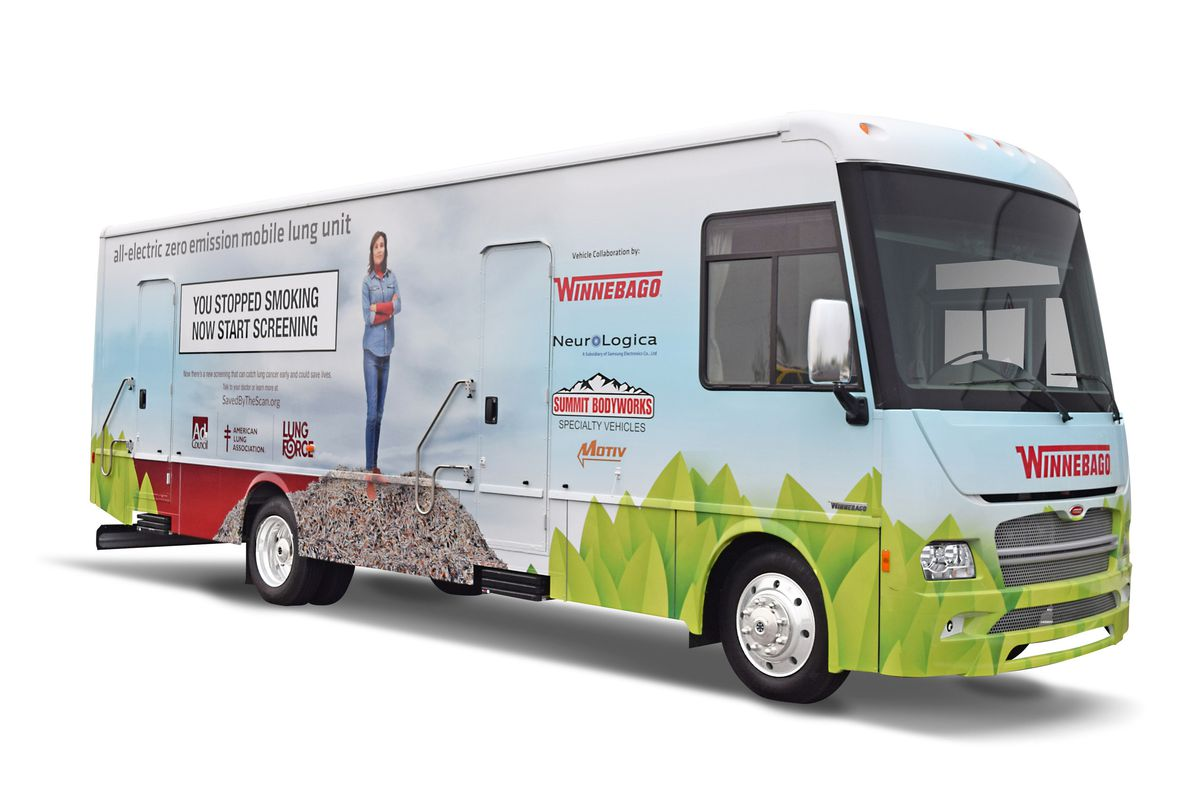 A long Winnebago RV features a light blue sky background, painted leaves, and a woman standing.