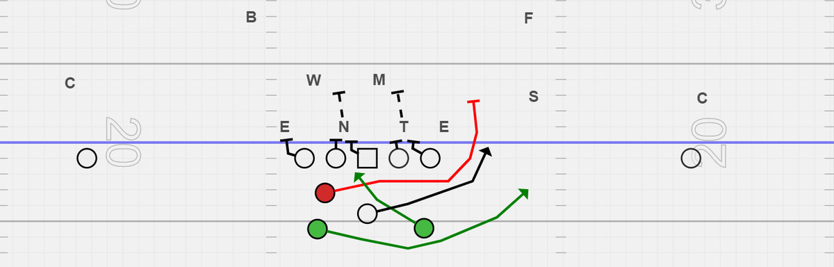 Film Room  An Introduction To Drinkwitz U2019s Offense  Part