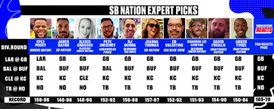 Our experts are picking Packers over Rams, Bills over Ravens, Chiefs over Browns, and Buccaneers over Saints.