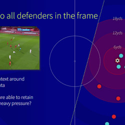 Distance to All Defenders