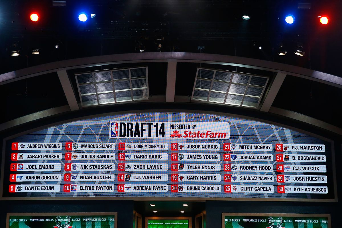 NBA Draft 2015: Complete List of Early Entry Candidates ...