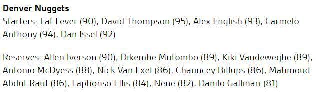 NBA 2K18 reveals the All-Time Nuggets team - Denver Stiffs