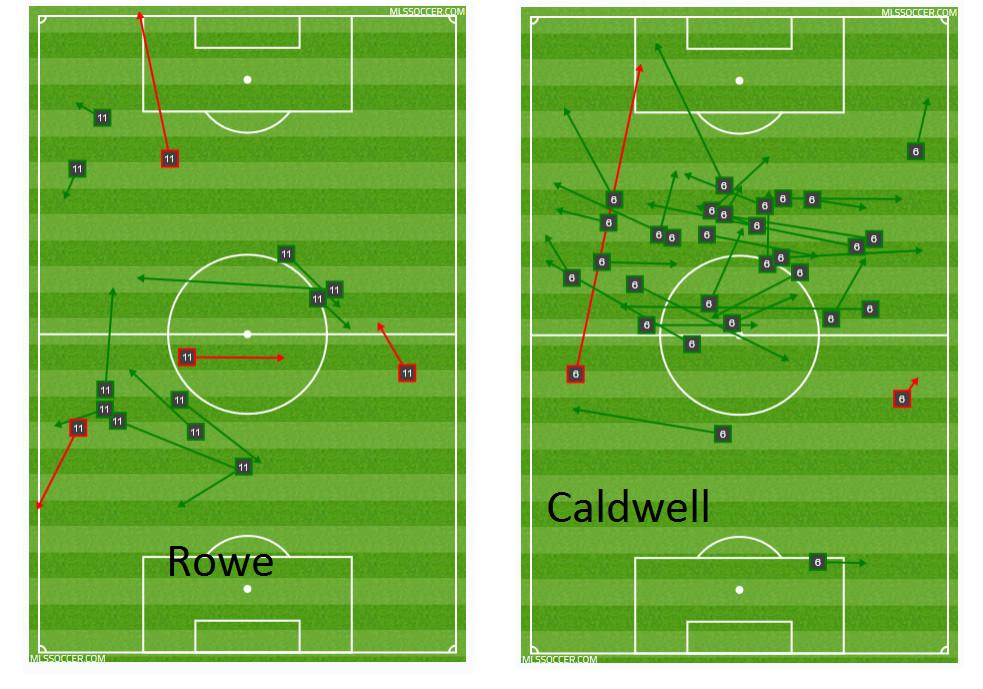 Rowe vs. Caldwell