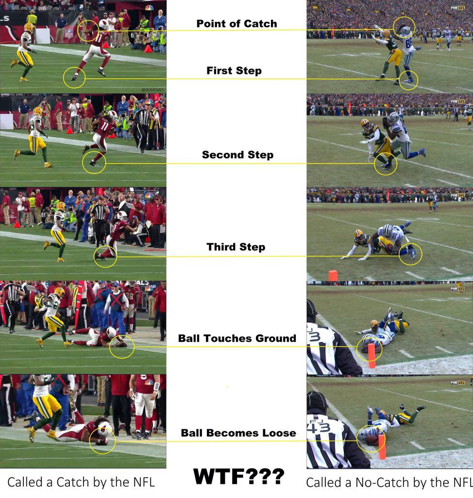 Fitz Catch Vs Bryant Non Catch Proof The Nfl Catch Rule Is
