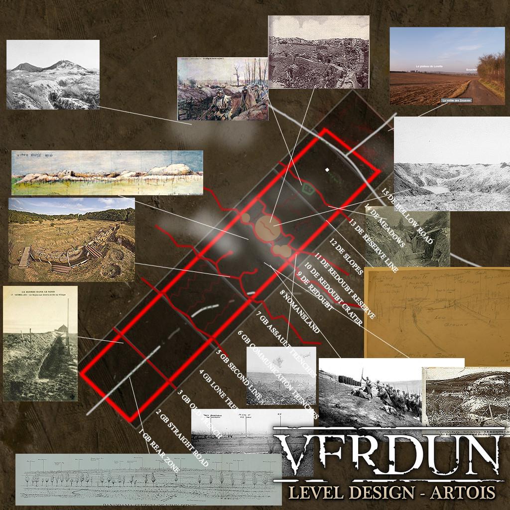 artois_verdun_design_doc