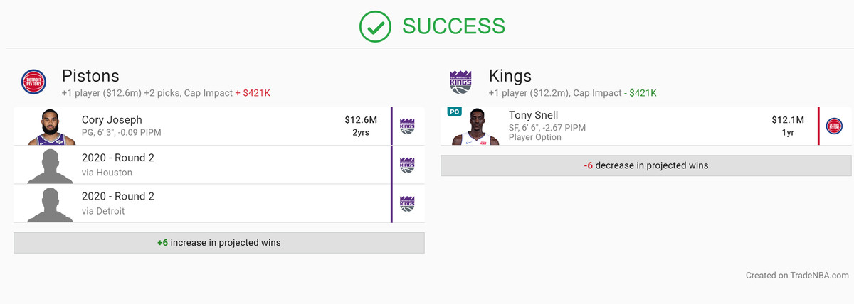 Tony Snell for Cory Joseph and two 2020 second-round picks