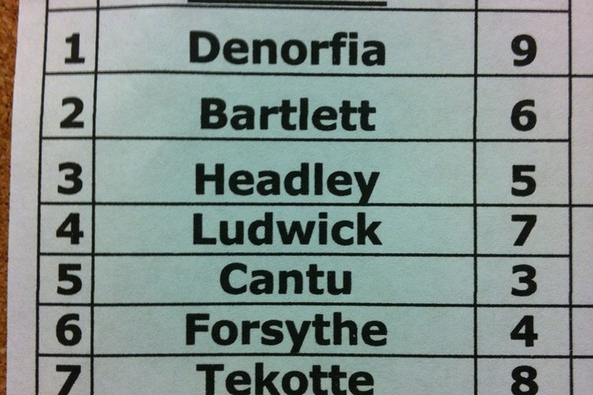 "Today's lineup via <a href=""http://padreknowsbest.mlblogs.com/"">Padre Knows Best</a>."
