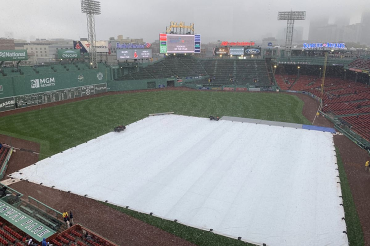 The White Sox and Red Sox have been rained out Friday.