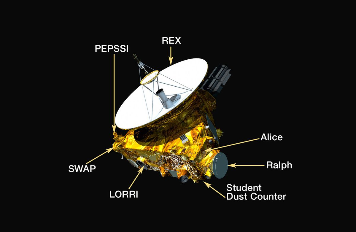 """(<a href=""""http://www.nasa.gov/mission_pages/newhorizons/spacecraft/index.html"""">NASA/Johns Hopkins University Applied Physics Laboratory/Southwest Research Institute</a>)"""