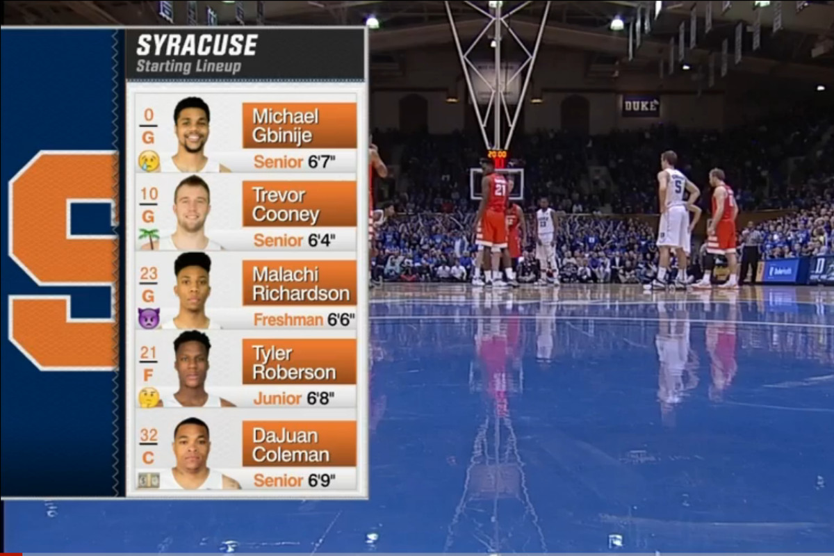 Syracuse Vs Duke Analyzing Orange Starters Emoji Selections