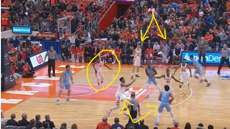 How Unc Defeated The Syracuse Zone Tar Heel Blog