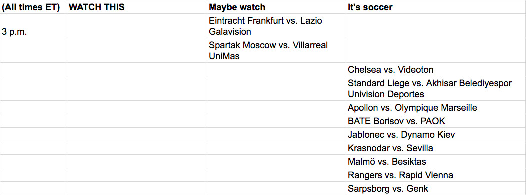 Champions League 2018: The games you need to watch, plus top
