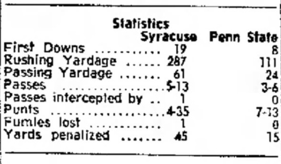 1959 Syracuse-PSU