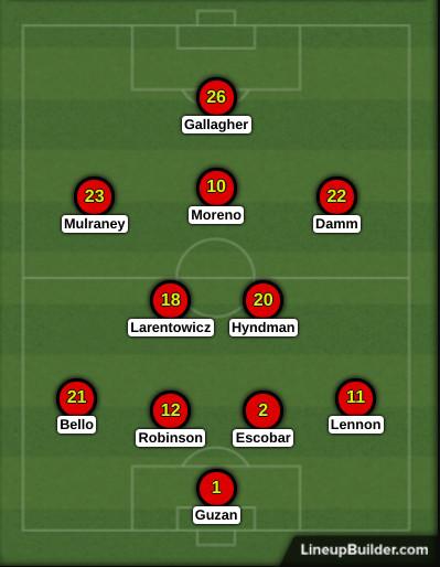 Atlanta's Predicted XI (4-2-3-1)