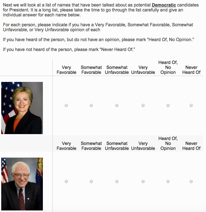 Poll with photos but no names, for Democrats