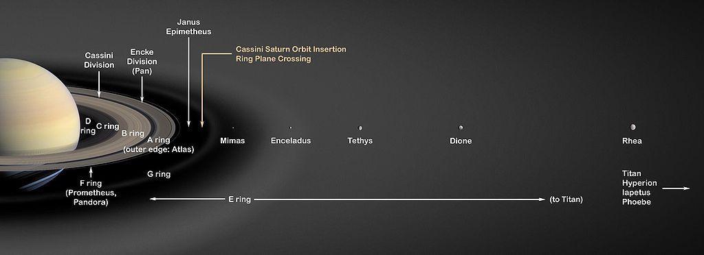 saturn E ring enceladus