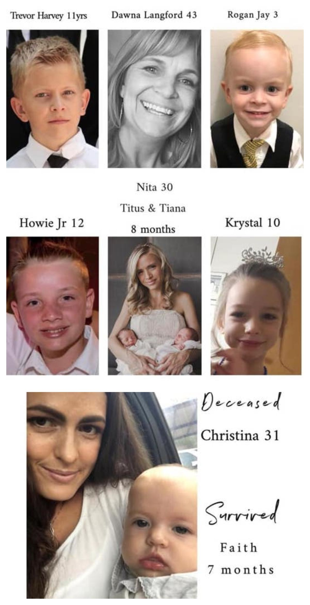 Facebook collage posted by Tiffany Langford, a relative of victims of an attack outside of La Mora, Mexico, shows Trevor Harvey Langford, 11; Dawna Ray Langford, 43; Rogan Jay Langford, 2; Howard Jacob Miller Jr., 12; Rhonita Maria Miller, 30; 8-month-old twins Titus Alvin Miller and Tiana Gricel Miller; Krystal Bellaine Miller, 10; Christina Marie Langford Johnson, 29; all of whom were killed, and Johnson's daughter Faith, 7 months, who is oneof the survivors.