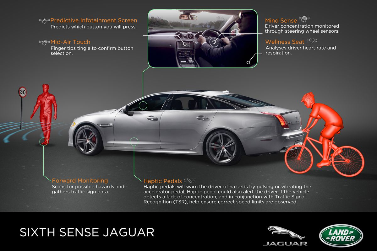 Jaguar Wants To Monitor Its Drivers Brainwaves Heart Rate And Breathing