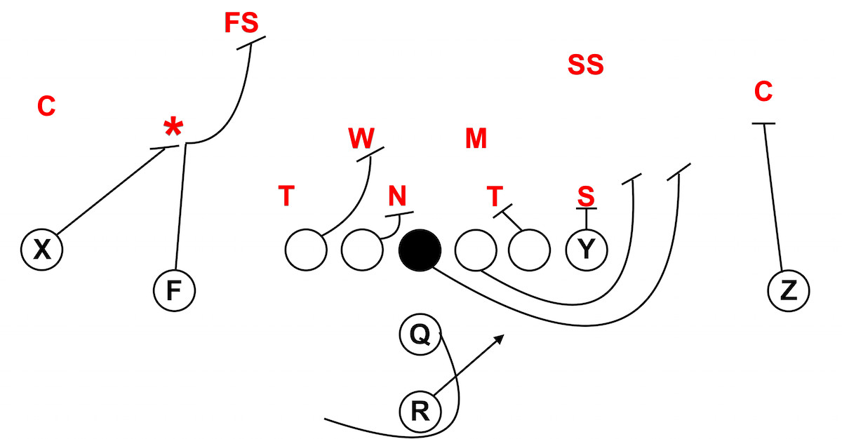 vols football  inside jim chaney u2019s tennessee playbook