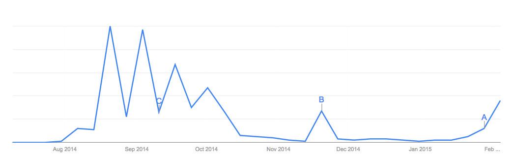 isis beheading google trends