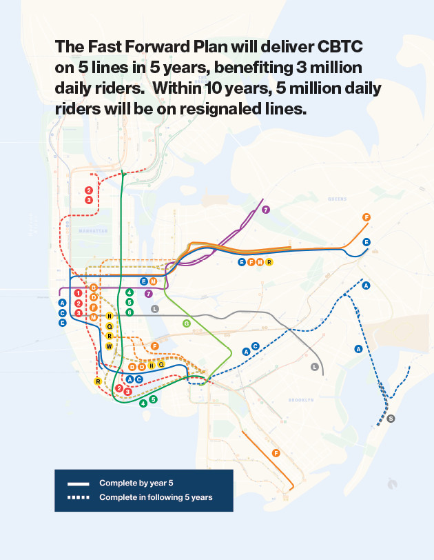 Nyc Subway Map Express Trains Ky.New York City Transit S Fast Forward Plan To Fix The Subway An