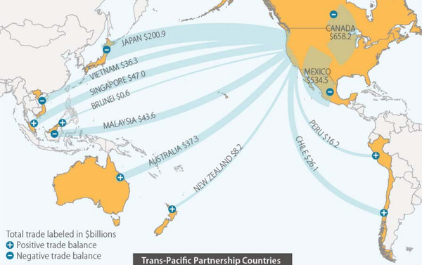What is the trans pacific partnership the trans pacific this map from the congressional research service shows the countries that are parties to the tpp and the volume of us trade with each of them gumiabroncs Image collections