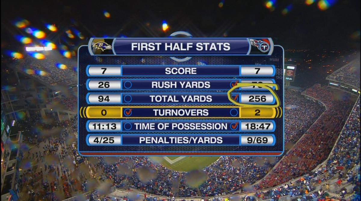halftime-stats-2008