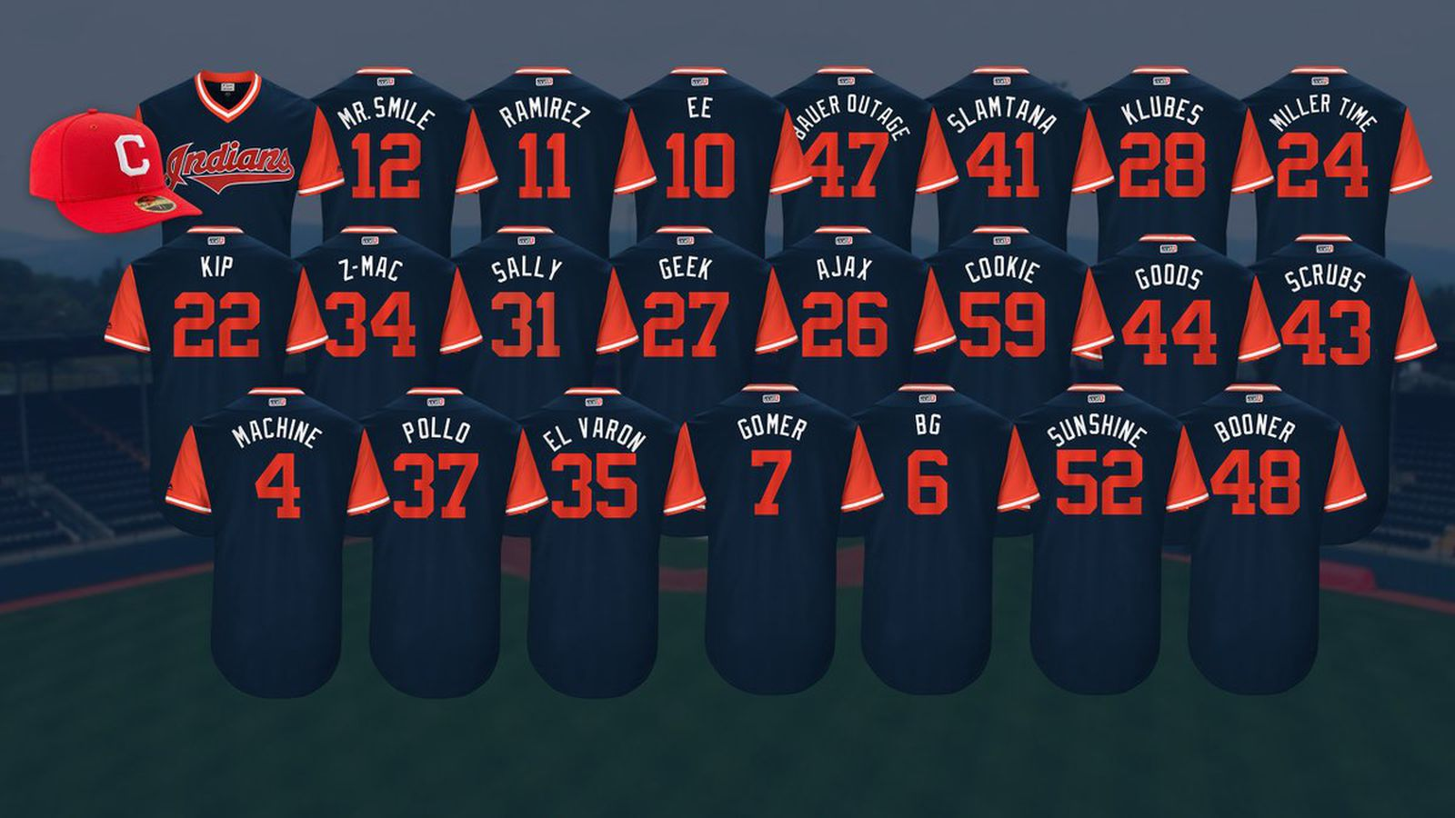 finest selection 56966 e3b5f Grading the Indians' Player's Weekend nickname choices ...