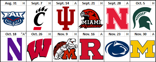 Ohio State Buckeyes 2019 Schedule Games Record Predictions